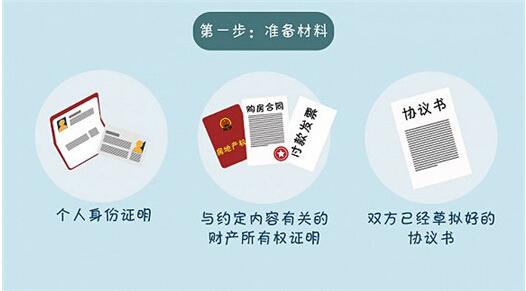 图解:婚前财产公证程序