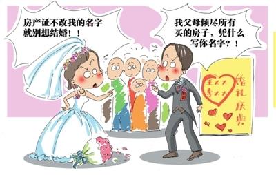 婚姻法之婚前财产