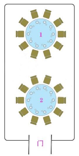 中国传统婚礼席位安排图解 传统婚礼席位如何安排